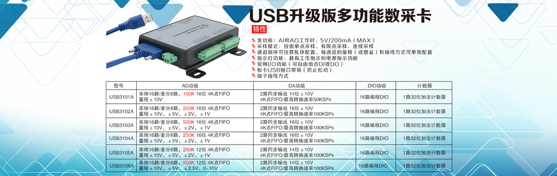 USB3101