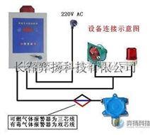 氨气检测器,氨泄漏检测仪,漏氨报警器