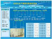 自来水厂远程监控系统解决方案(水厂scada系统)