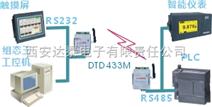无线数据终端 无线RS485/RS232