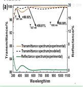 高功率激光器三波长减反射膜