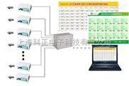 网络控制工程 网络控制系统