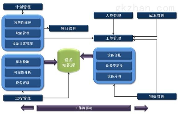 eam资产管理系统