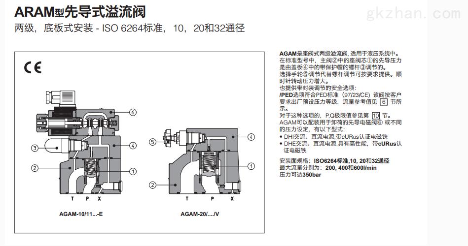 液压电磁阀是指液压传动中用来控制液体压力