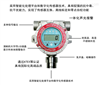 FGM-3100RAEAlert LEL可燃气体检测仪FGM-3100