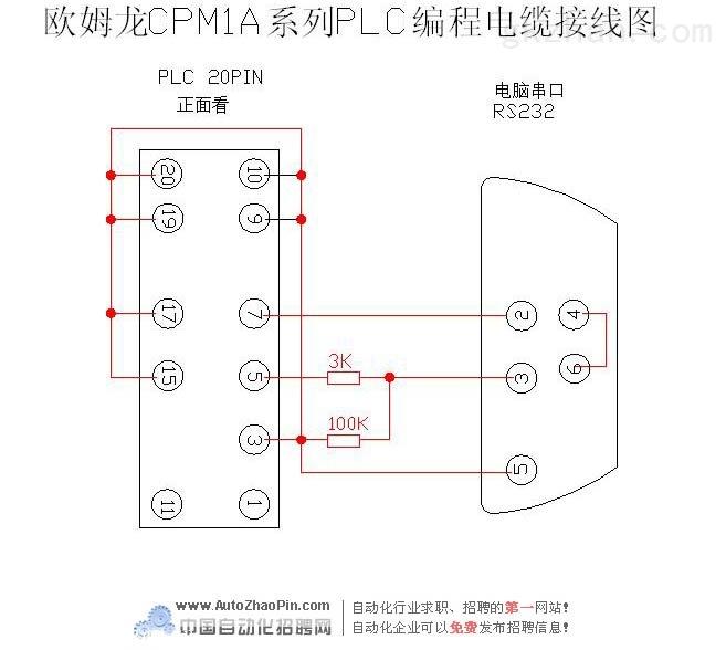 xw2z-200s-v rs232 欧姆龙plc编程电缆