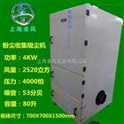 YX-1500A工业集尘机集尘专用高压风机