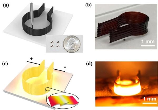 马里兰大学科学家开发出迷你高性能3D打印加热器