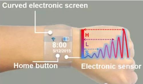 柔性气体传感器成功研制 可用于智能穿戴设备