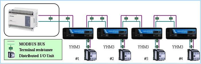 yhm3 modbus总线隔离中继器