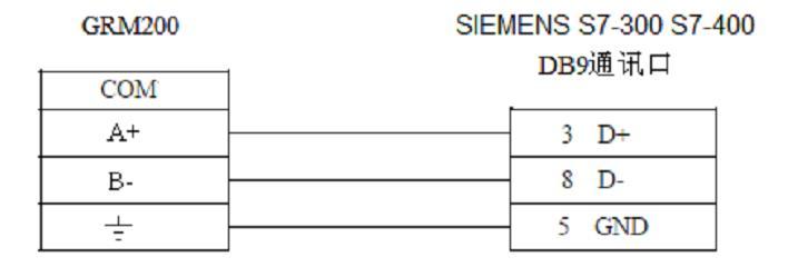 支持西门子 s7-200, smart