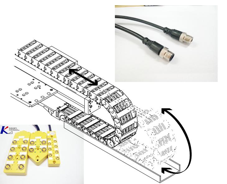 所谓的高柔性电缆连接器(Flexible cable Connector)正常被我们称作拖链电缆连接器、坦克链电缆连接器、高柔性电缆连接器、超高柔性电缆连接器、拖曳电缆连接器,移动电缆连接器,机器人电缆连接器。由于工况环境使用不一样常规可以见到以下几种规格:M8高柔性电缆连接器、M12高柔性电缆连接器、M16高柔性电缆连接器、M23高柔性电缆连接器、多接口分线盒带高柔性电缆。其主要指的是电缆的规格要求是柔性电缆。柔性电缆—是拖链运动系统中,电力传输材料,信号传递载体的电缆。