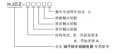 额定电压:12vdc ,24vdc ,48vdc,110vdc,220vdc