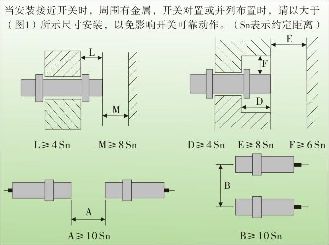 接近开关属于一种有开关量输出的位置传感器根据工作原理的不同分为