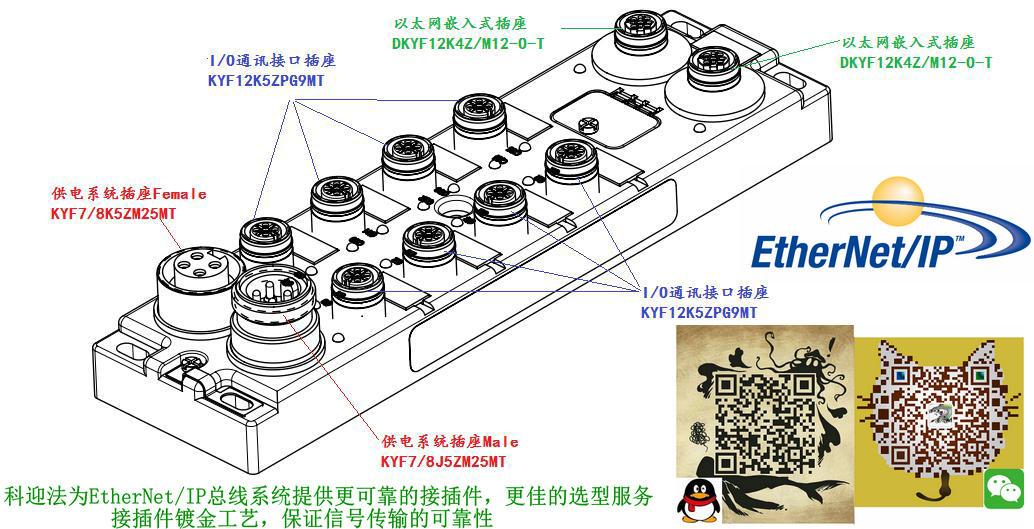 EtherNet总线模块与连接器