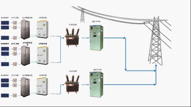 光伏交流并网箱接线图