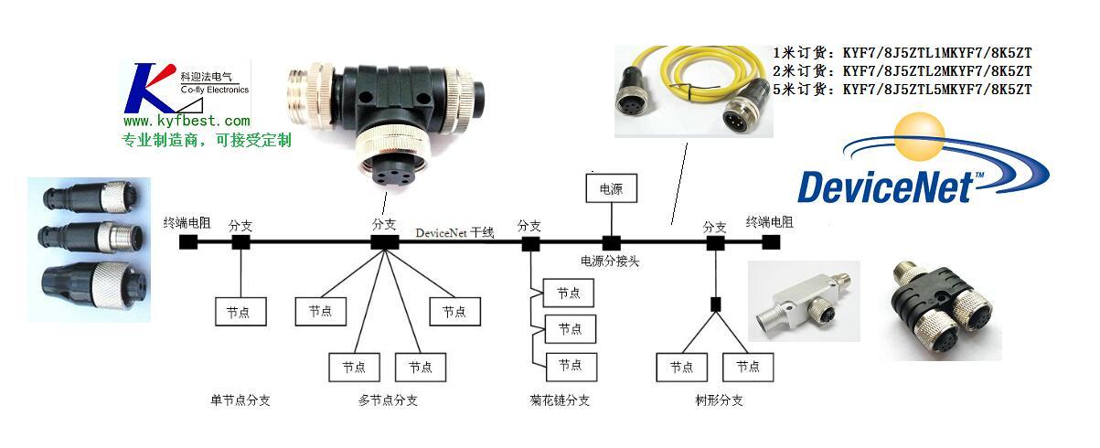 devicenet总线拓扑结构