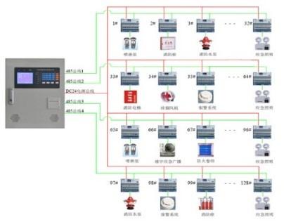 消防设备电源回路开关状态监控