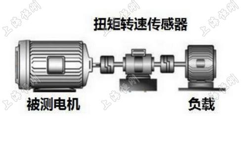 机械设备扭矩测试仪
